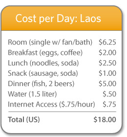 How Cheap Is It? My Daily Budget for Travel in Laos