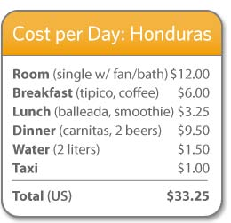 Post image for How Cheap Is It? My Daily Budget in Honduras